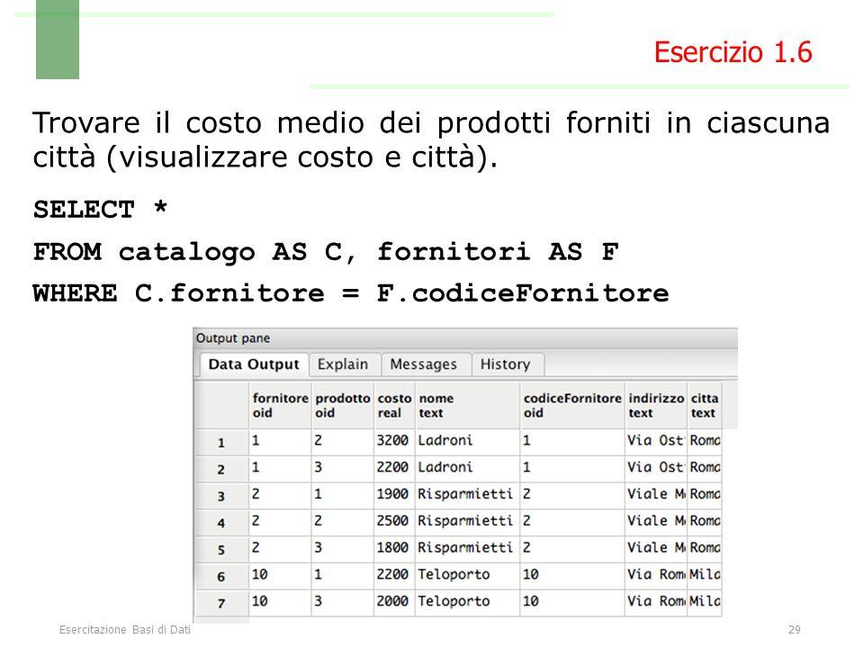 Esercitazione Basi di Dati29 Trovare il costo medio dei prodotti forniti in ciascuna città (visualizzare costo e città).