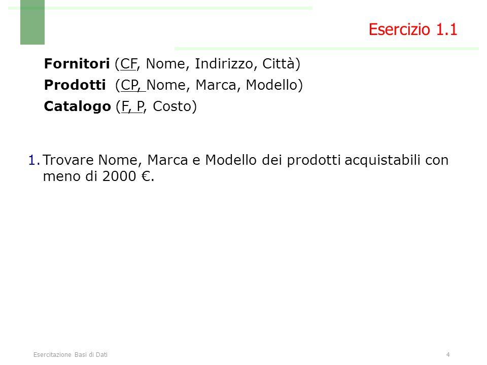Esercitazione Basi di Dati15 Select * From catalogo c1, catalogo c2 Where c1.prodotto = c2.prodotto c1.fornitore != c2.fornitore Esercizio 1.3