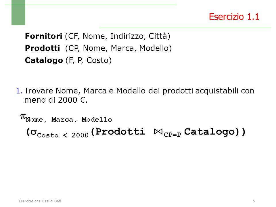 Esercitazione Basi di Dati16 Select distinct c1.prodotto From catalogo c1, catalogo c2 where c1.prodotto = c2.prodotto c1.fornitore != c2.fornitore Esercizio 1.3
