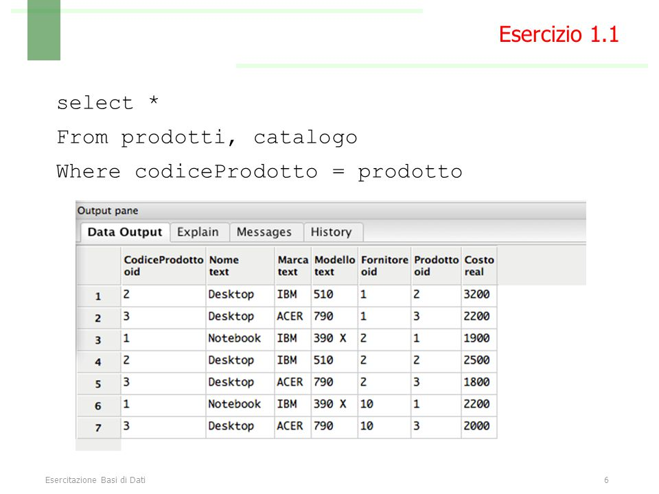 Esercitazione Basi di Dati7 select * From prodotti, catalogo Where codiceProdotto = prodotto and costo < 2000 Esercizio 1.1