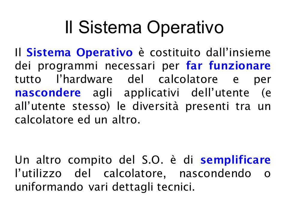 Il Sistema Operativo Il Sistema Operativo è costituito dall'insieme dei programmi necessari per far funzionare tutto l'hardware del calcolatore e per nascondere agli applicativi dell'utente (e all'utente stesso) le diversità presenti tra un calcolatore ed un altro.