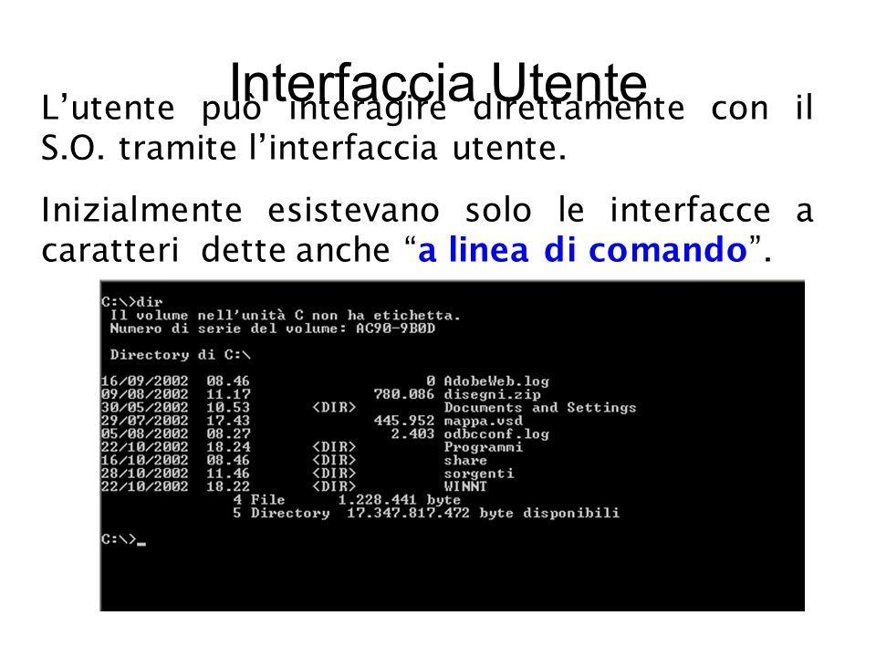 Interfaccia Utente L'utente può interagire direttamente con il S.O.