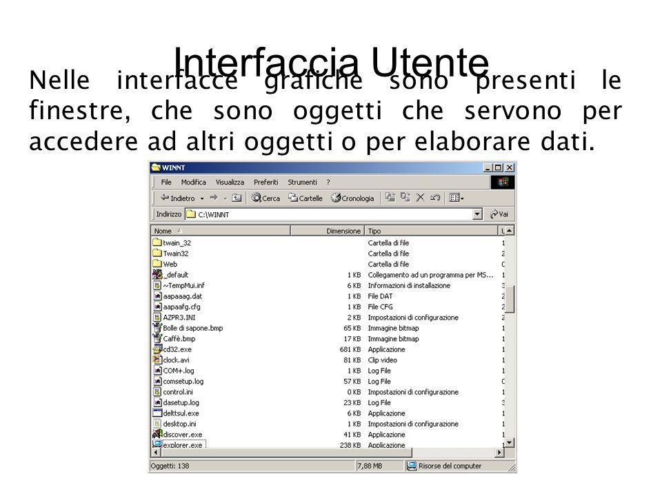 Nelle interfacce grafiche sono presenti le finestre, che sono oggetti che servono per accedere ad altri oggetti o per elaborare dati.