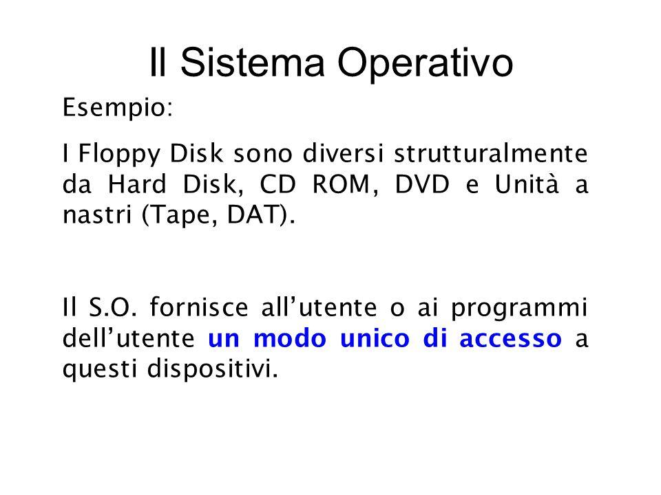 Il Sistema Operativo Esempio: I Floppy Disk sono diversi strutturalmente da Hard Disk, CD ROM, DVD e Unità a nastri (Tape, DAT).