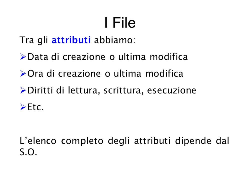 I File Tra gli attributi abbiamo:  Data di creazione o ultima modifica  Ora di creazione o ultima modifica  Diritti di lettura, scrittura, esecuzione  Etc.