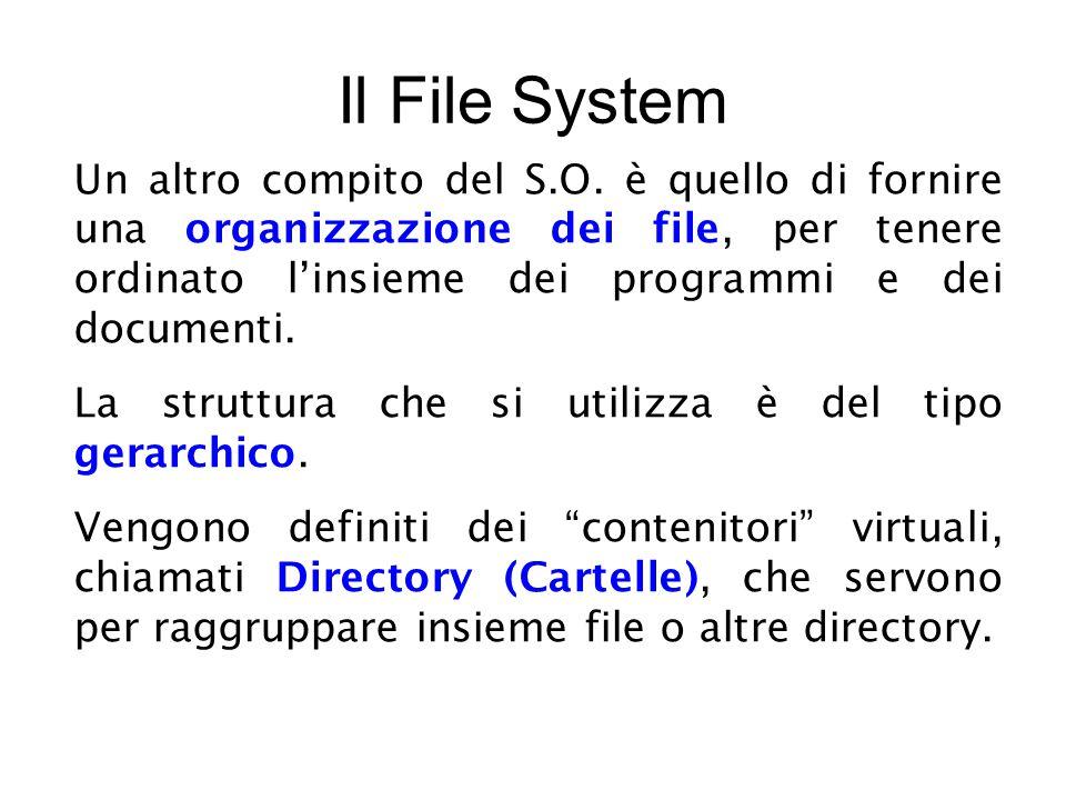 Il File System Un altro compito del S.O.