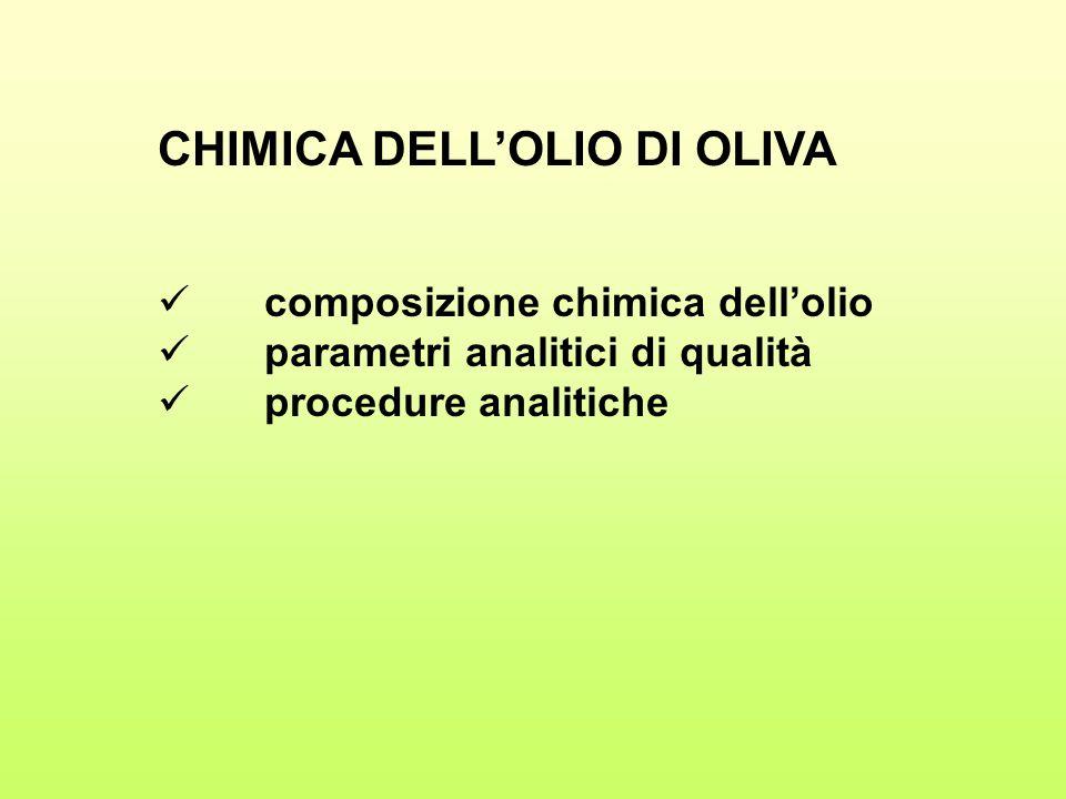 CHIMICA DELL'OLIO DI OLIVA composizione chimica dell'olio parametri analitici di qualità procedure analitiche