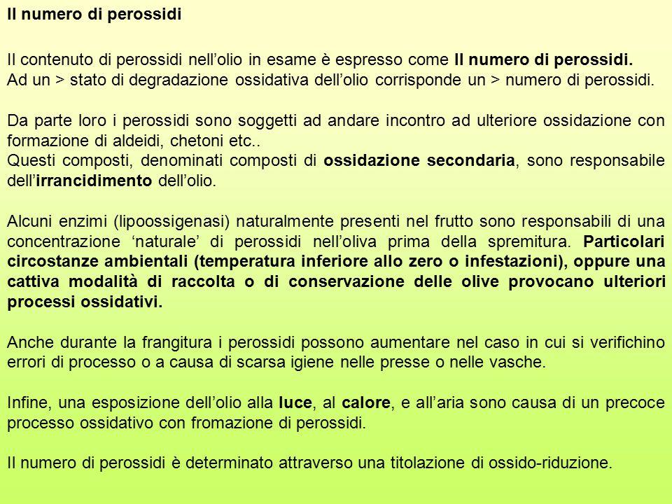 Il contenuto di perossidi nell'olio in esame è espresso come Il numero di perossidi. Ad un > stato di degradazione ossidativa dell'olio corrisponde un