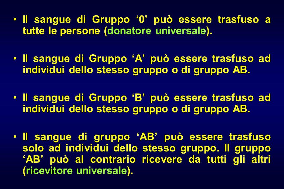 Il sangue di Gruppo '0' può essere trasfuso a tutte le persone (donatore universale).