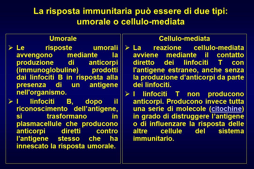 La risposta immunitaria può essere di due tipi: umorale o cellulo-mediata Umorale  Le risposte umorali avvengono mediante la produzione di anticorpi (immunoglobuline) prodotti dai linfociti B in risposta alla presenza di un antigene nell organismo.