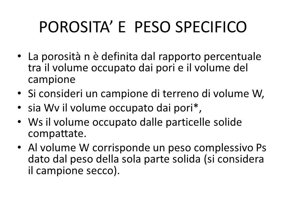 POROSITA' E PESO SPECIFICO La porosità n è definita dal rapporto percentuale tra il volume occupato dai pori e il volume del campione Si consideri un campione di terreno di volume W, sia Wv il volume occupato dai pori*, Ws il volume occupato dalle particelle solide compattate.