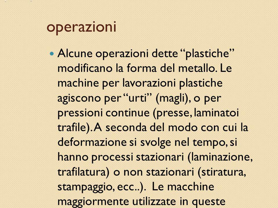 operazioni Alcune operazioni dette plastiche modificano la forma del metallo.
