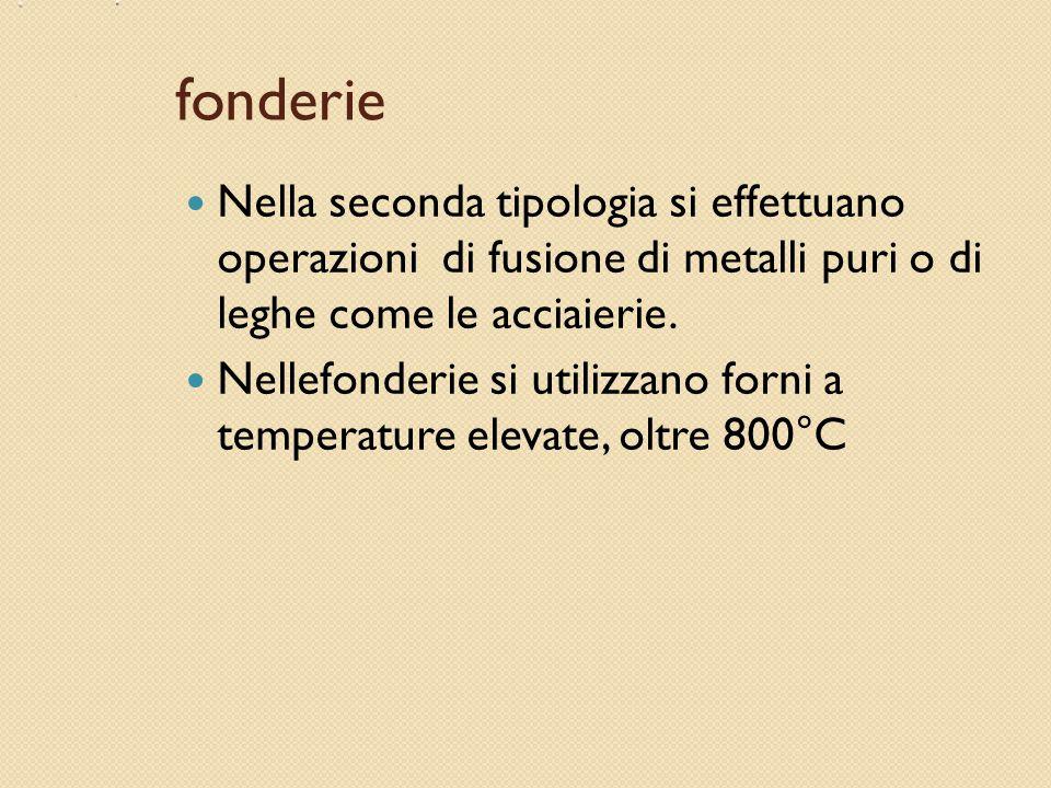 fonderie Nella seconda tipologia si effettuano operazioni di fusione di metalli puri o di leghe come le acciaierie.