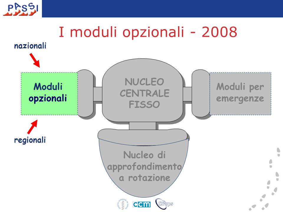 NUCLEO CENTRALE FISSO Moduli opzionali Moduli per emergenze I moduli opzionali - 2008 Nucleo di approfondimento a rotazione nazionali regionali