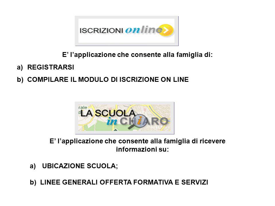 E' l'applicazione che consente alla famiglia di: a)REGISTRARSI b)COMPILARE IL MODULO DI ISCRIZIONE ON LINE E' l'applicazione che consente alla famigli