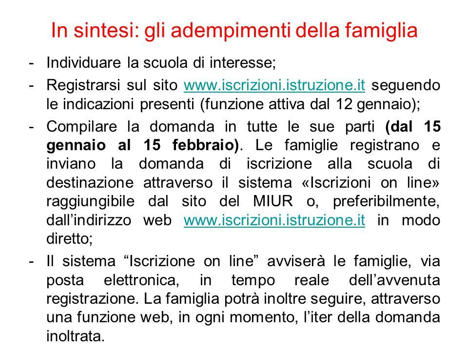 In sintesi: gli adempimenti della famiglia -Individuare la scuola di interesse; -Registrarsi sul sito www.iscrizioni.istruzione.it seguendo le indicaz