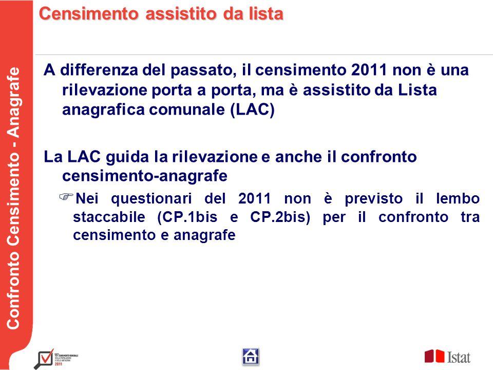Testo Confronto Censimento - Anagrafe La lista anagrafica comunale (LAC) La lista anagrafica comunale a base del censimento è costituita dall'elenco degli individui residenti nel comune al 31 dicembre 2010.