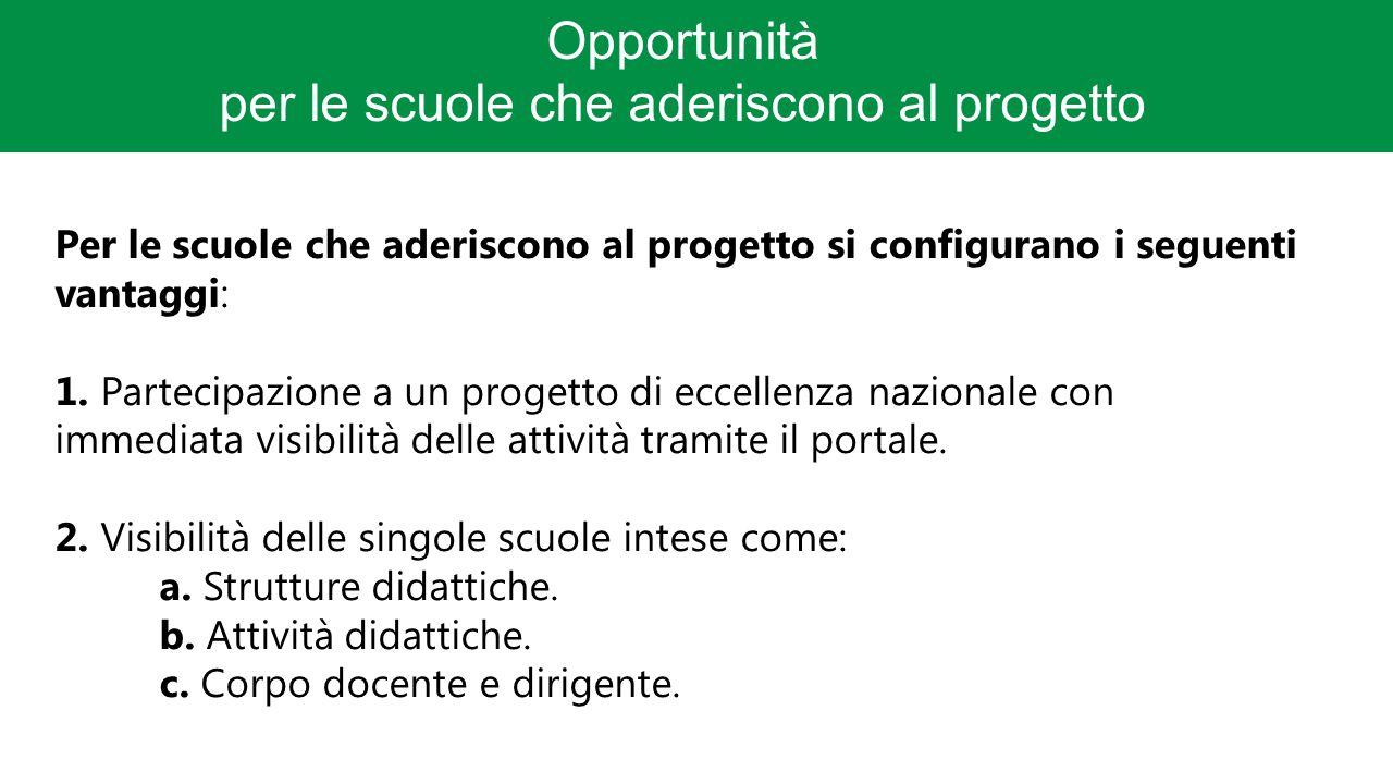 Opportunità per le scuole che aderiscono al progetto Per le scuole che aderiscono al progetto si configurano i seguenti vantaggi: 1.