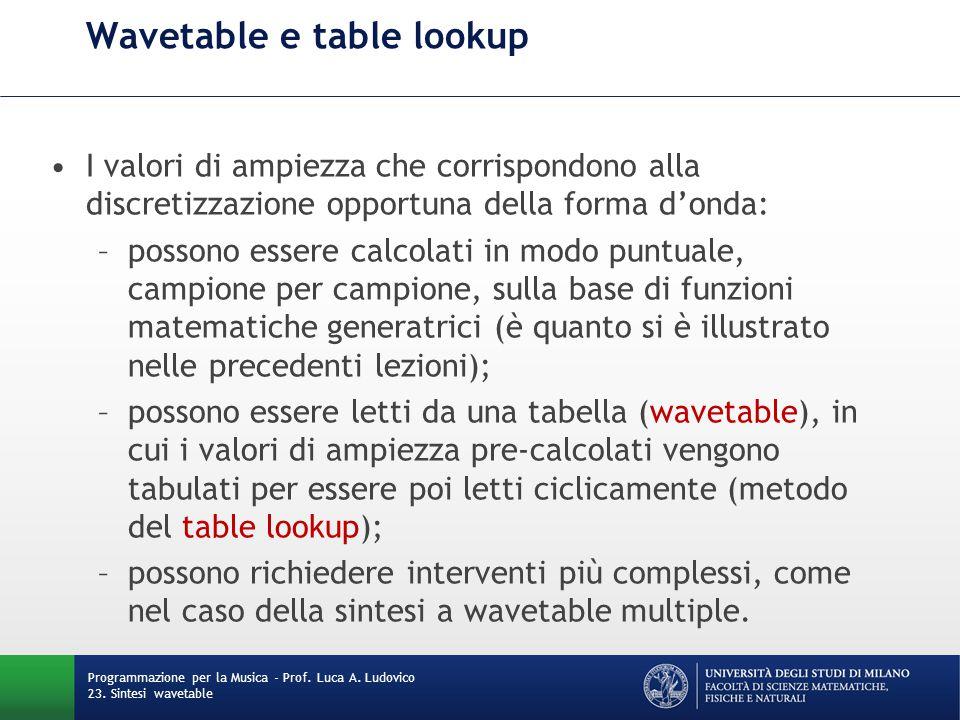 Programmazione per la Musica - Prof. Luca A. Ludovico 23. Sintesi wavetable Wavetable e table lookup I valori di ampiezza che corrispondono alla discr