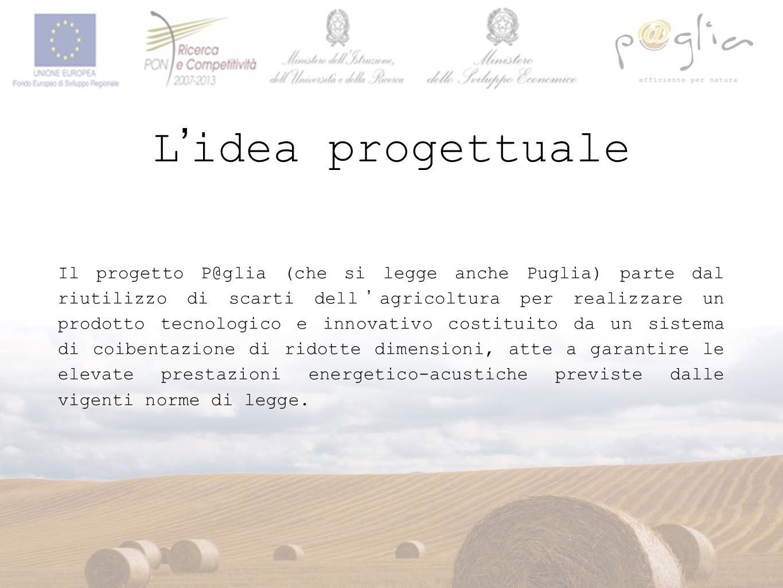 L'idea progettuale Il progetto P@glia (che si legge anche Puglia) parte dal riutilizzo di scarti dell'agricoltura per realizzare un prodotto tecnologico e innovativo costituito da un sistema di coibentazione di ridotte dimensioni, atte a garantire le elevate prestazioni energetico-acustiche previste dalle vigenti norme di legge.