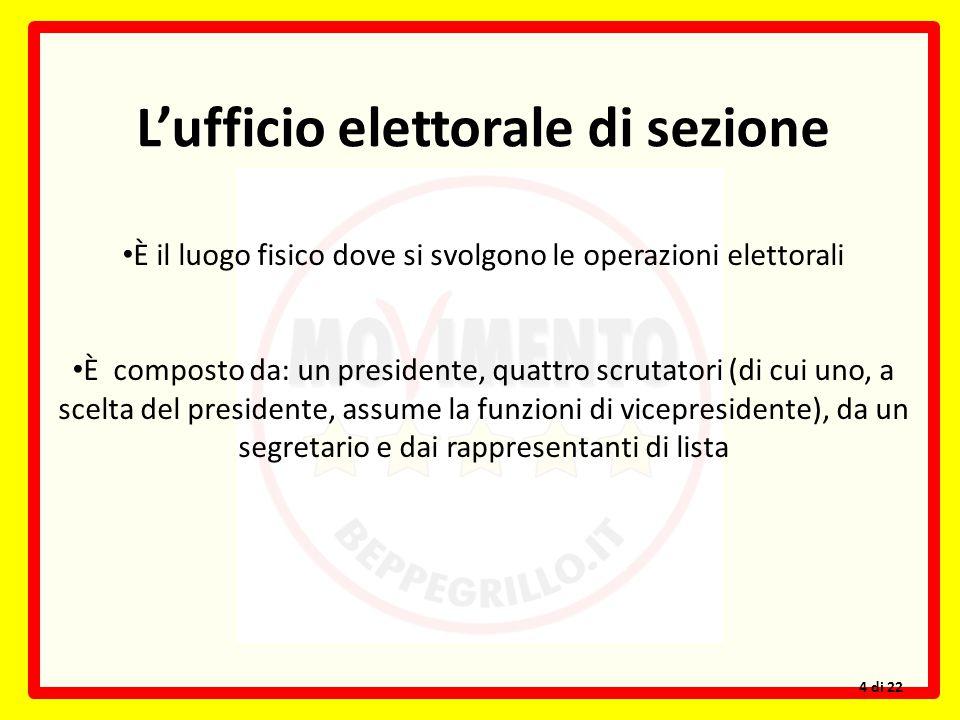 L'ufficio elettorale di sezione È il luogo fisico dove si svolgono le operazioni elettorali È composto da: un presidente, quattro scrutatori (di cui u