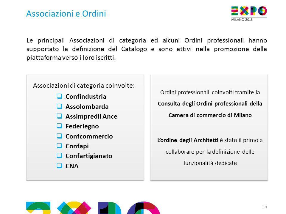Associazioni e Ordini 10 Le principali Associazioni di categoria ed alcuni Ordini professionali hanno supportato la definizione del Catalogo e sono attivi nella promozione della piattaforma verso i loro iscritti.