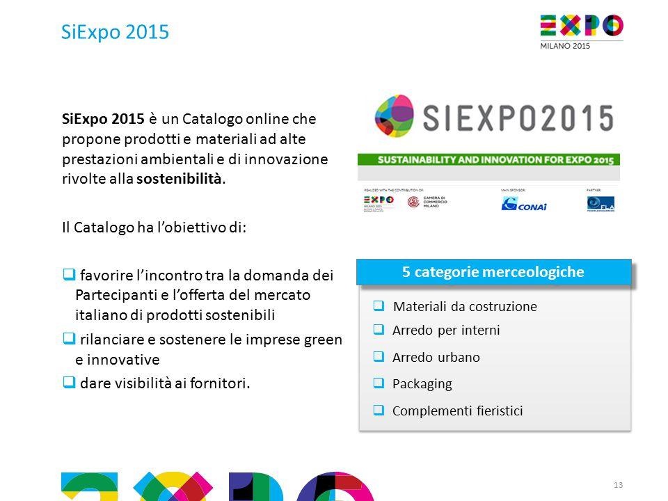SiExpo 2015 SiExpo 2015 è un Catalogo online che propone prodotti e materiali ad alte prestazioni ambientali e di innovazione rivolte alla sostenibilità.