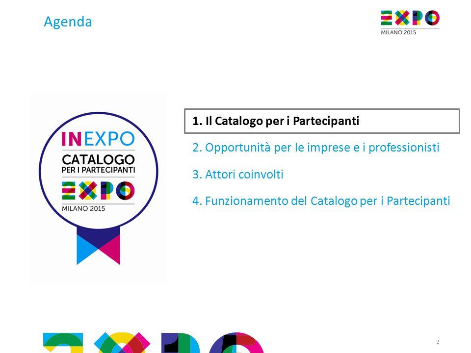 23 Camera di Commercio di Bergamo La Camera di Commercio di Bergamo ha scelto di promuovere il Catalogo per i Partecipanti nei confronti delle proprie Imprese