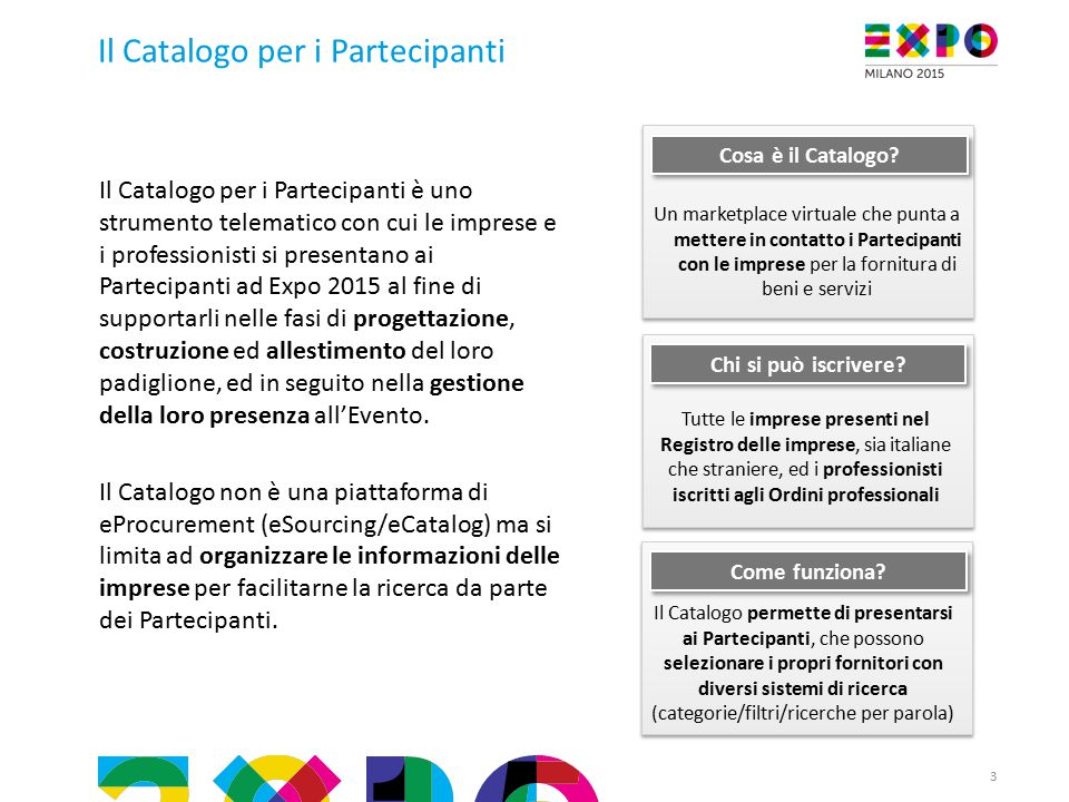 Agenda 14 1.Il Catalogo per i Partecipanti 2. Opportunità per le imprese e i professionisti 3.