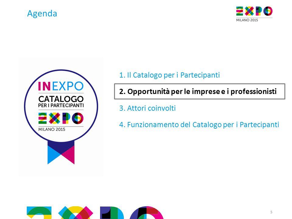 Agenda 5 1.Il Catalogo per i Partecipanti 2. Opportunità per le imprese e i professionisti 3.