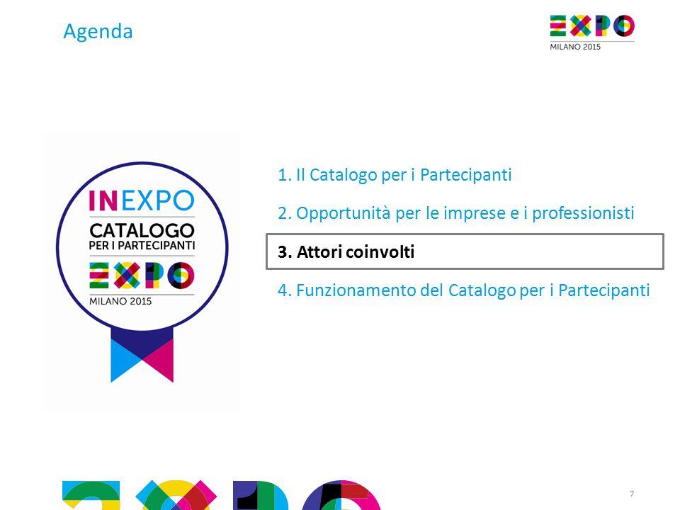 Agenda 7 1.Il Catalogo per i Partecipanti 2. Opportunità per le imprese e i professionisti 3.