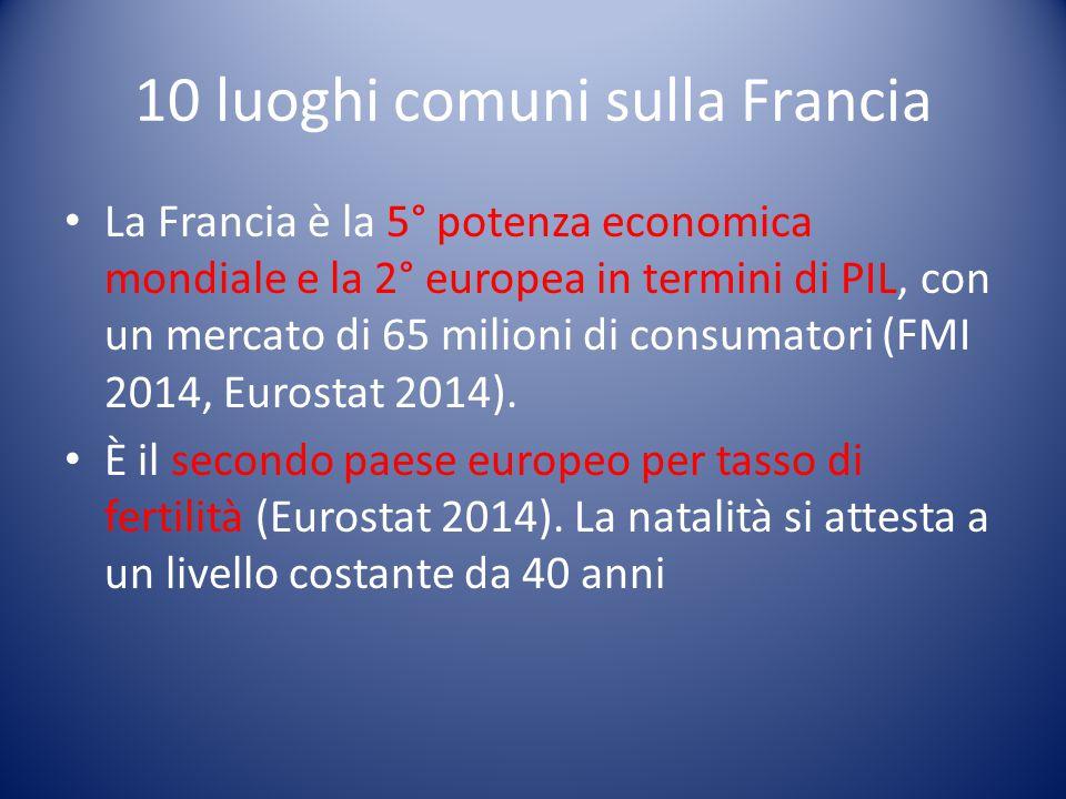 10 luoghi comuni sulla Francia La Francia è la 5° potenza economica mondiale e la 2° europea in termini di PIL, con un mercato di 65 milioni di consum