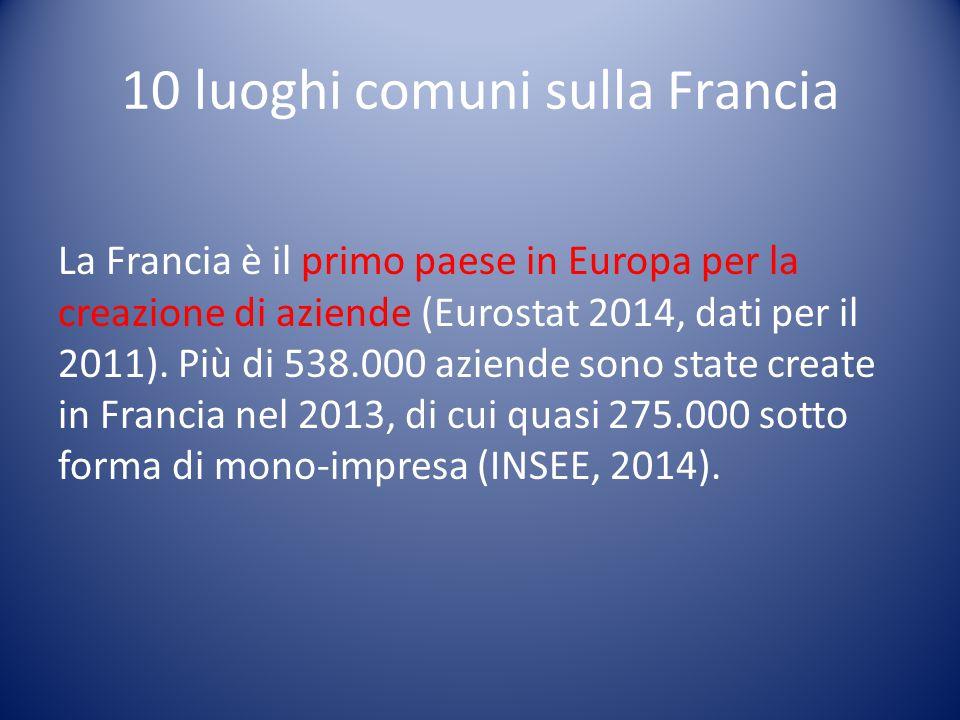 10 luoghi comuni sulla Francia La Francia è il primo paese in Europa per la creazione di aziende (Eurostat 2014, dati per il 2011). Più di 538.000 azi