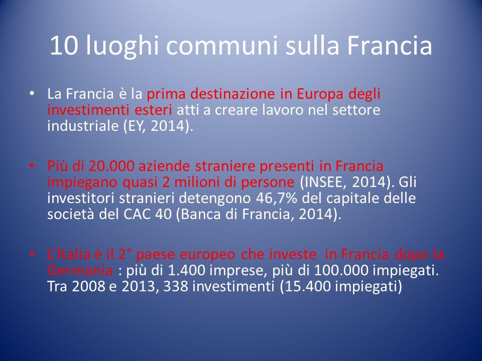 10 luoghi communi sulla Francia La Francia è la prima destinazione in Europa degli investimenti esteri atti a creare lavoro nel settore industriale (E