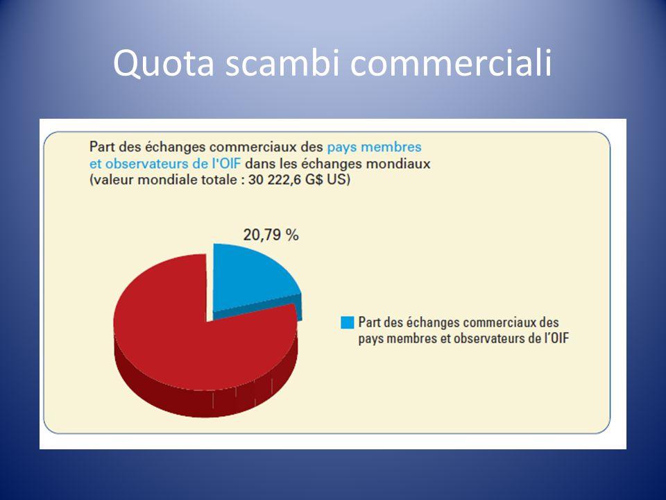 ESAME DI STATO + BACCALAUREAT francese  La cooperazione in materia di educazione : il successo dell'EsaBac EsaBac   L'ESABAC : 279 licei 12 000 alunni italiani 5000 candidati all'anno nel 2015