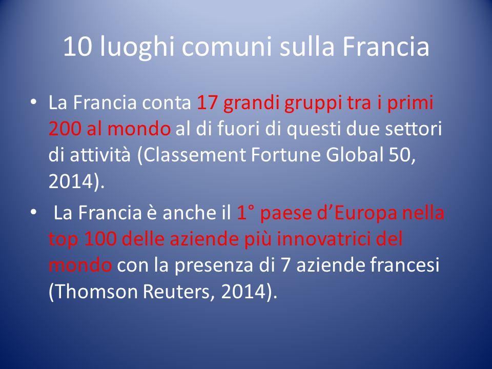 10 luoghi comuni sulla Francia La Francia conta 17 grandi gruppi tra i primi 200 al mondo al di fuori di questi due settori di attività (Classement Fo