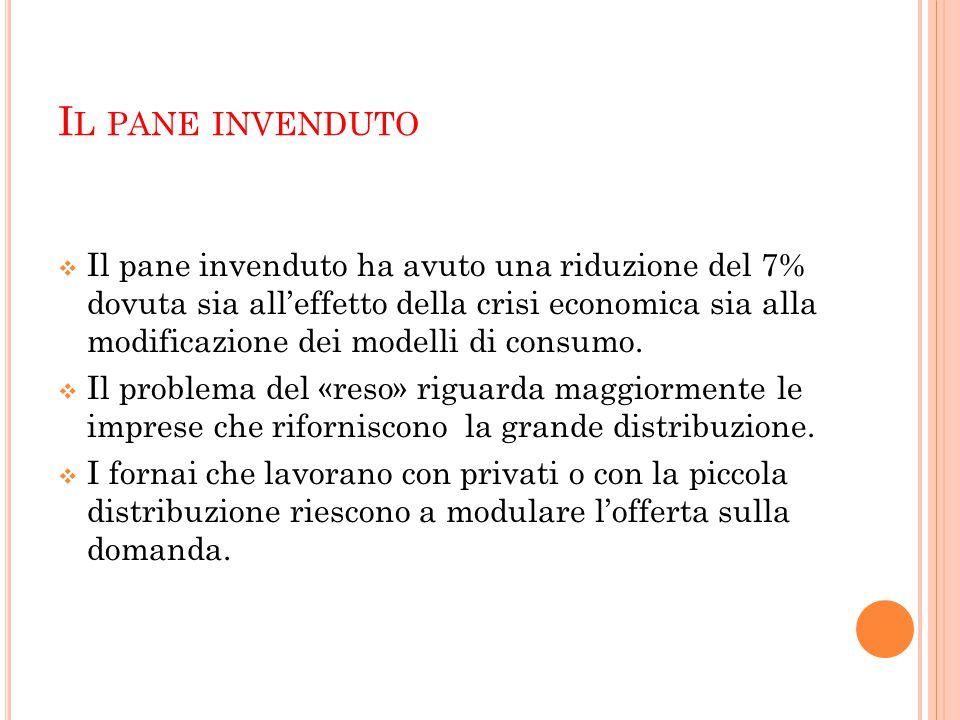 I L PANE INVENDUTO  Il pane invenduto ha avuto una riduzione del 7% dovuta sia all'effetto della crisi economica sia alla modificazione dei modelli d