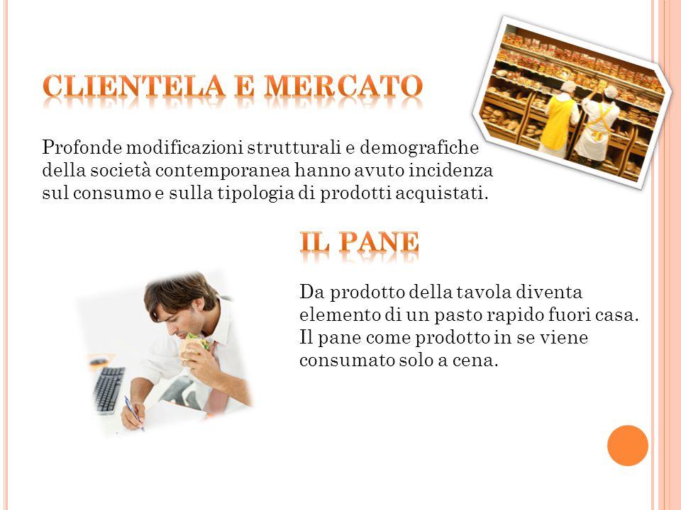  Distribuzione dei panificatori nella provincia di Roma in base alla dimensione di comuni.