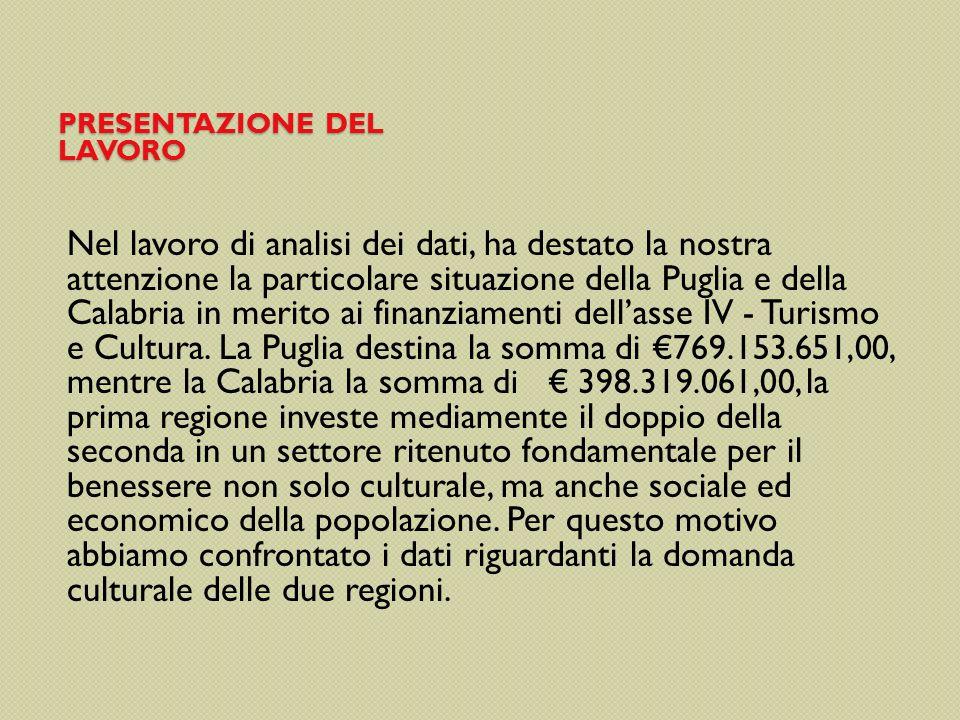 PRESENTAZIONE DEL LAVORO Nel lavoro di analisi dei dati, ha destato la nostra attenzione la particolare situazione della Puglia e della Calabria in me