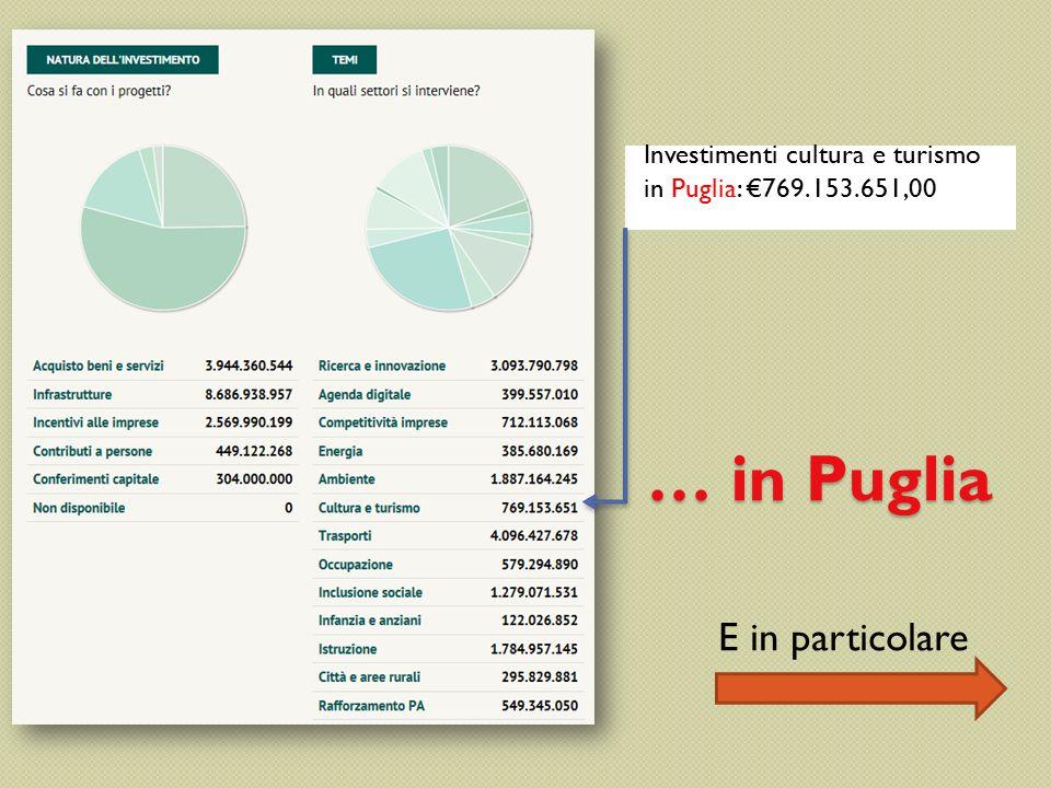 Investimenti cultura e turismo in Puglia: €769.153.651,00 … in Puglia E in particolare
