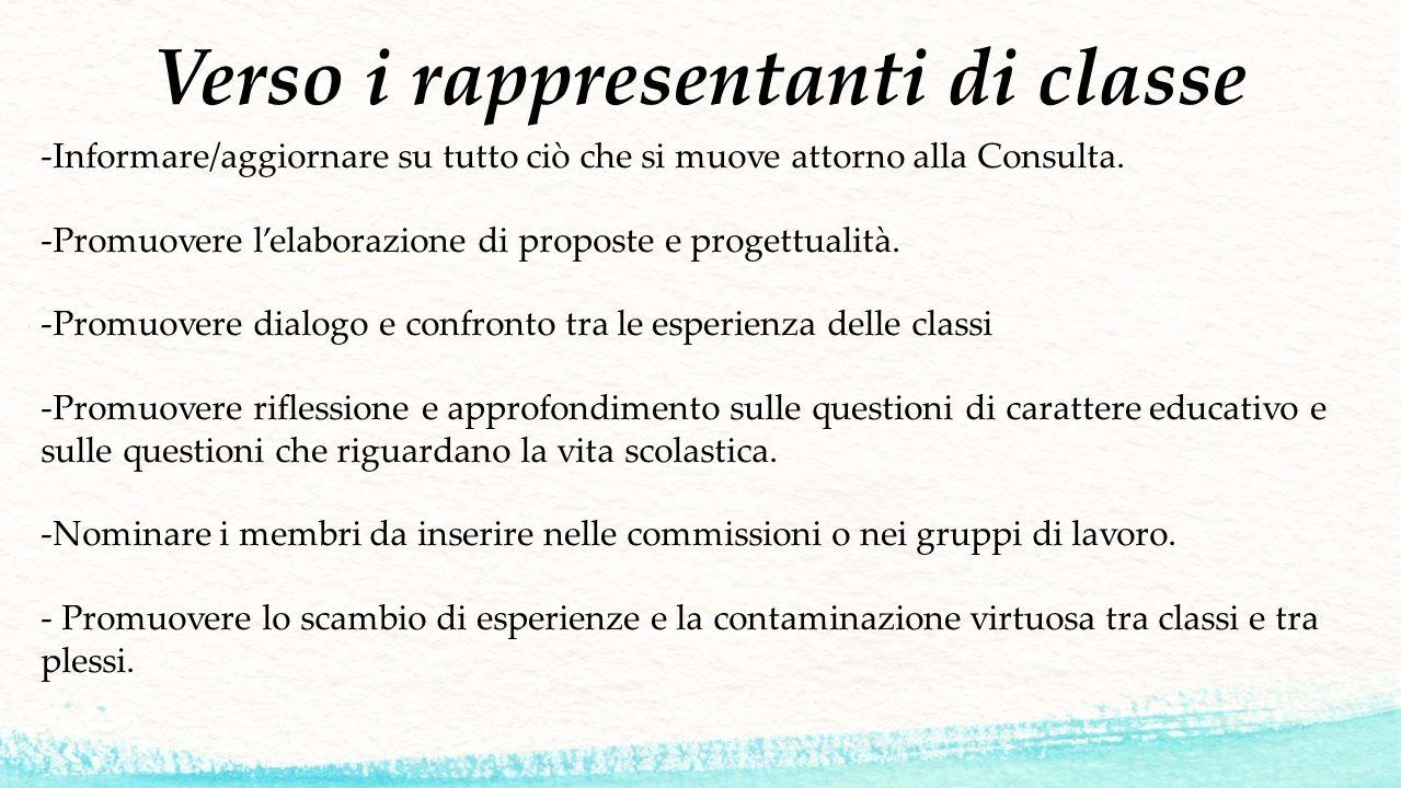 Verso i rappresentanti di classe -Informare/aggiornare su tutto ciò che si muove attorno alla Consulta. -Promuovere l'elaborazione di proposte e proge
