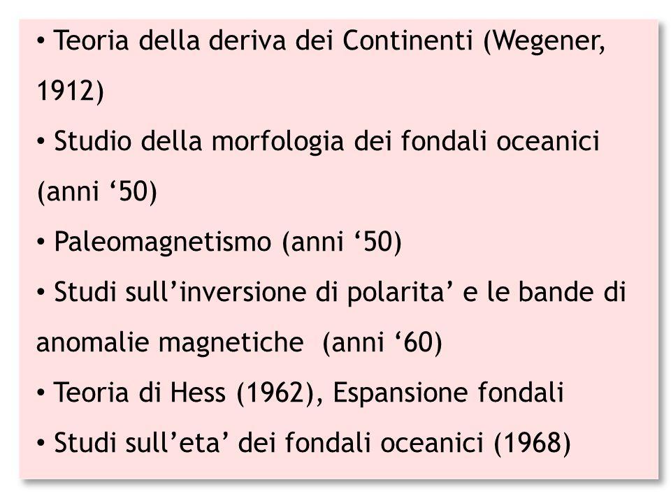 Teoria della deriva dei Continenti (Wegener, 1912) Studio della morfologia dei fondali oceanici (anni '50) Paleomagnetismo (anni '50) Studi sull'inver