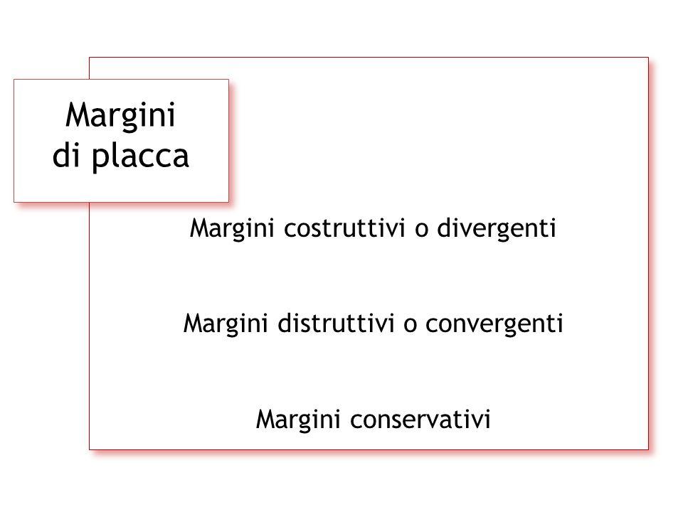 Margini di placca Margini costruttivi o divergenti Margini distruttivi o convergenti Margini conservativi