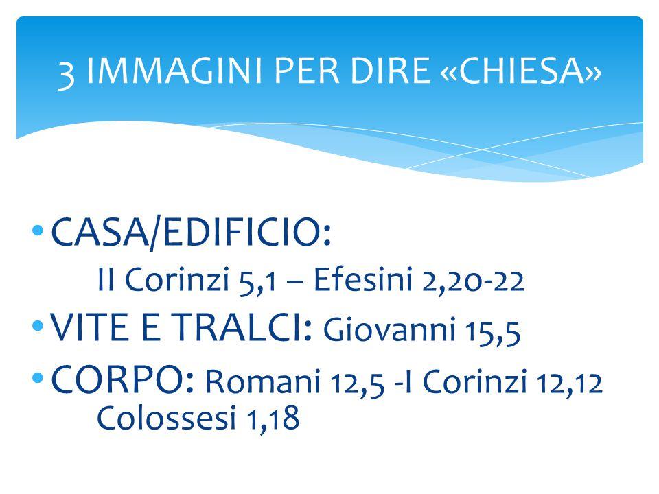 CASA/EDIFICIO: II Corinzi 5,1 – Efesini 2,2o-22 VITE E TRALCI: Giovanni 15,5 CORPO: Romani 12,5 -I Corinzi 12,12 Colossesi 1,18 3 IMMAGINI PER DIRE «CHIESA»