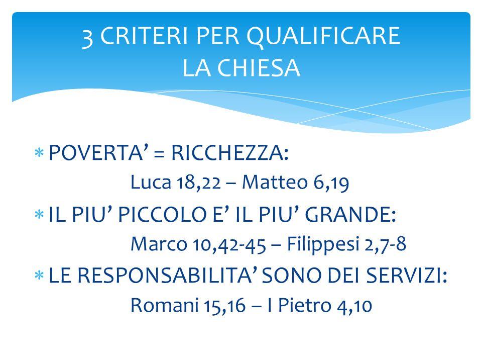  POVERTA' = RICCHEZZA: Luca 18,22 – Matteo 6,19  IL PIU' PICCOLO E' IL PIU' GRANDE: Marco 10,42-45 – Filippesi 2,7-8  LE RESPONSABILITA' SONO DEI SERVIZI: Romani 15,16 – I Pietro 4,10 3 CRITERI PER QUALIFICARE LA CHIESA