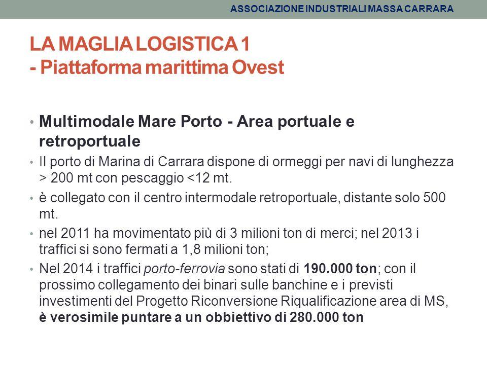LA MAGLIA LOGISTICA 1 - Piattaforma marittima Ovest Multimodale Mare Porto - Area portuale e retroportuale Il porto di Marina di Carrara dispone di or
