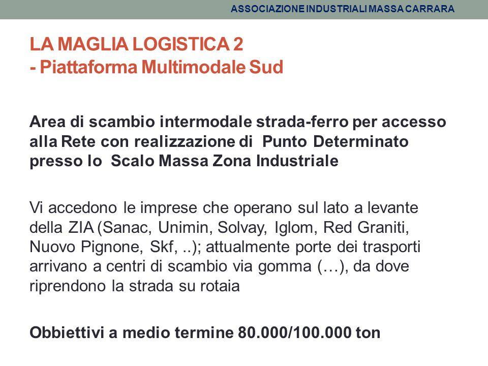 LA MAGLIA LOGISTICA 2 - Piattaforma Multimodale Sud Area di scambio intermodale strada-ferro per accesso alla Rete con realizzazione di Punto Determin