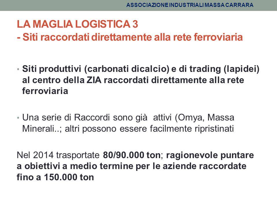 LA MAGLIA LOGISTICA 3 - Siti raccordati direttamente alla rete ferroviaria Siti produttivi (carbonati dicalcio) e di trading (lapidei) al centro della