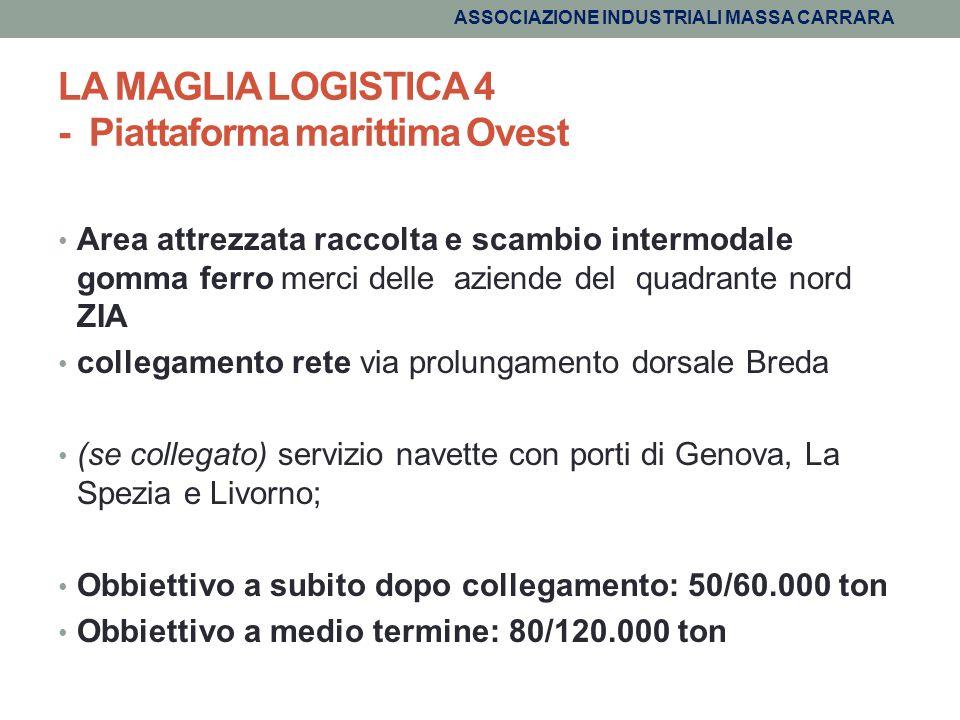 LA MAGLIA LOGISTICA 4 - Piattaforma marittima Ovest Area attrezzata raccolta e scambio intermodale gomma ferro merci delle aziende del quadrante nord