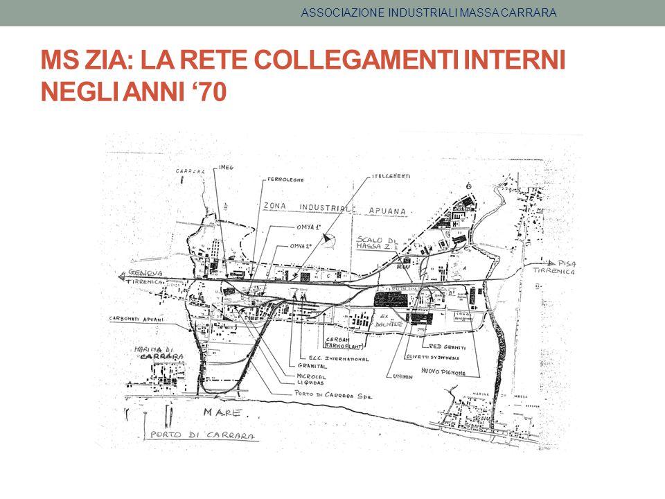 MS ZIA: LA RETE COLLEGAMENTI INTERNI NEGLI ANNI '70 ASSOCIAZIONE INDUSTRIALI MASSA CARRARA